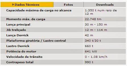 Dados Técnicos LR-11350